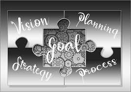 planning use